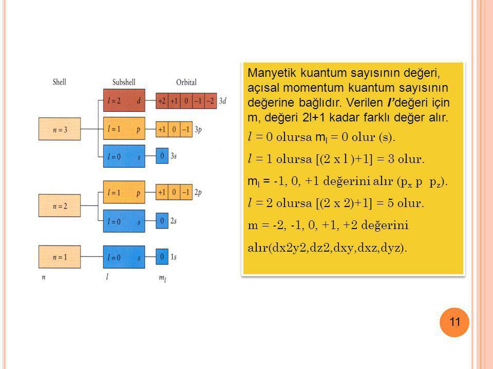 l = 1 olursa [(2 x l )+1] = 3 olur.